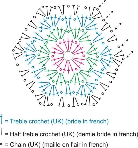 Excelente manta de cuadrados de la abuelita, círculos y triángulos.  .  esquemas